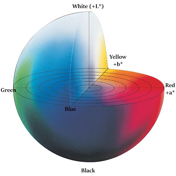 download Advanced Optical Imaging